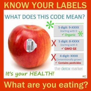 KNOW_YOUR_LABELS